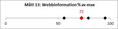 M-tt_13_Webbinformation-_av_max