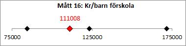M-tt_16_kronor_per_barn_f-rskola