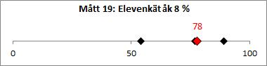 M-tt_19_Elevenk-t_-k_8_-