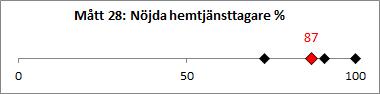 M-tt_28_N-jda_hemtj-nsttagare_-