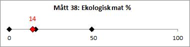 M-tt_38_Ekologisk_mat_-