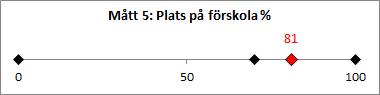 M-tt_5_Plats_p-_f-rskola